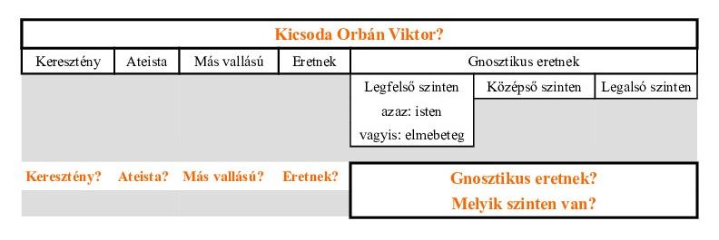 Kicsoda_Orb_in_Viktor-page1-2